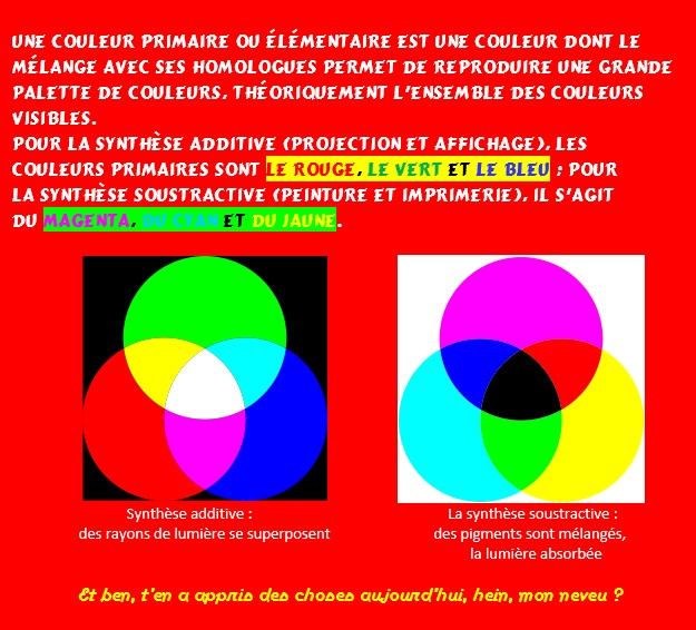 Couleur primaire de la lumiere 13 et lorsquu0027on for Marron avec couleurs primaires
